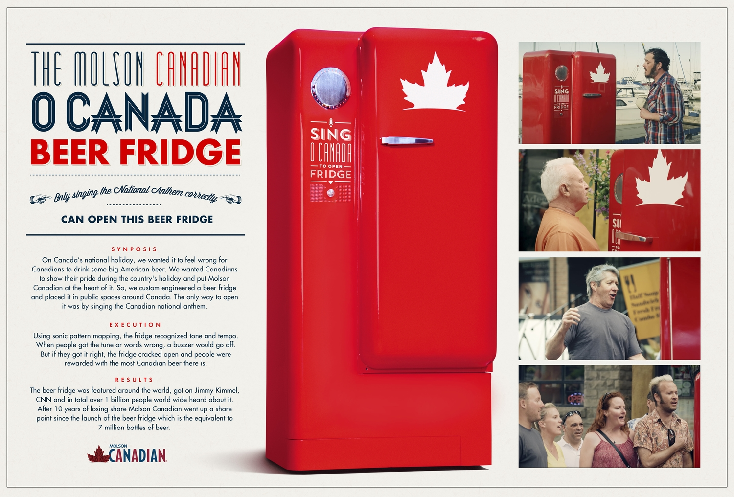 molson-canadian-molson-canadian-beer-the-beer-fridge-o-canada-media-promo-direct-marketing-377527-adeevee